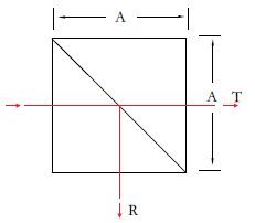 Non polarizing beamsplitter