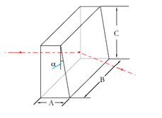 Wedge prism-Photonchina