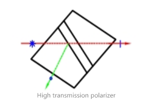High transmission polarizer