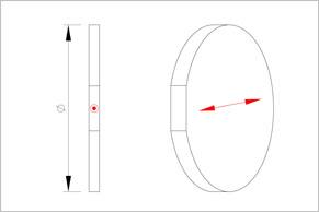 Waveplate single plate